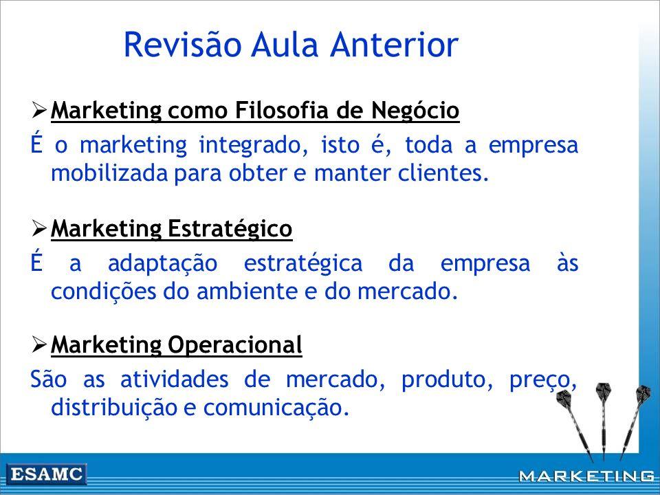 Revisão Aula Anterior Marketing como Filosofia de Negócio