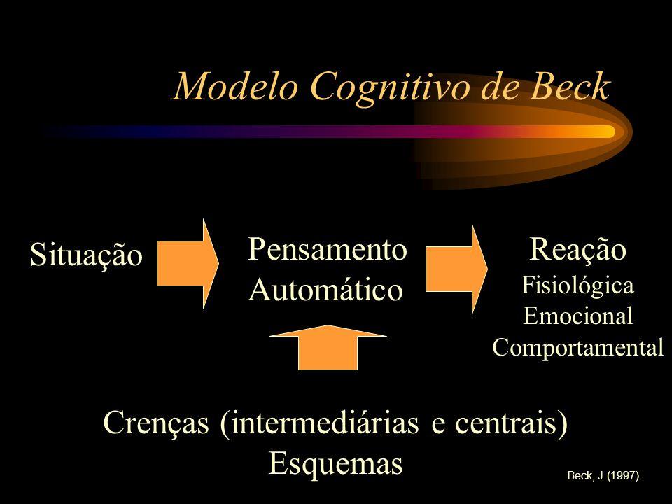 Modelo Cognitivo de Beck