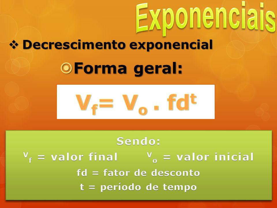 Vf = valor final Vo = valor inicial