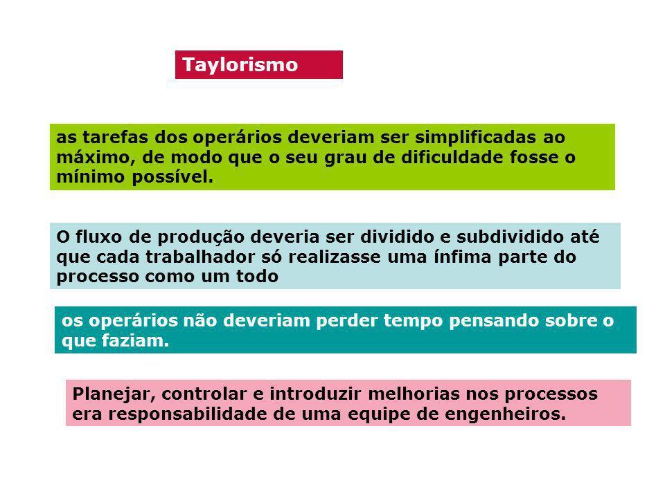 Taylorismo as tarefas dos operários deveriam ser simplificadas ao máximo, de modo que o seu grau de dificuldade fosse o mínimo possível.