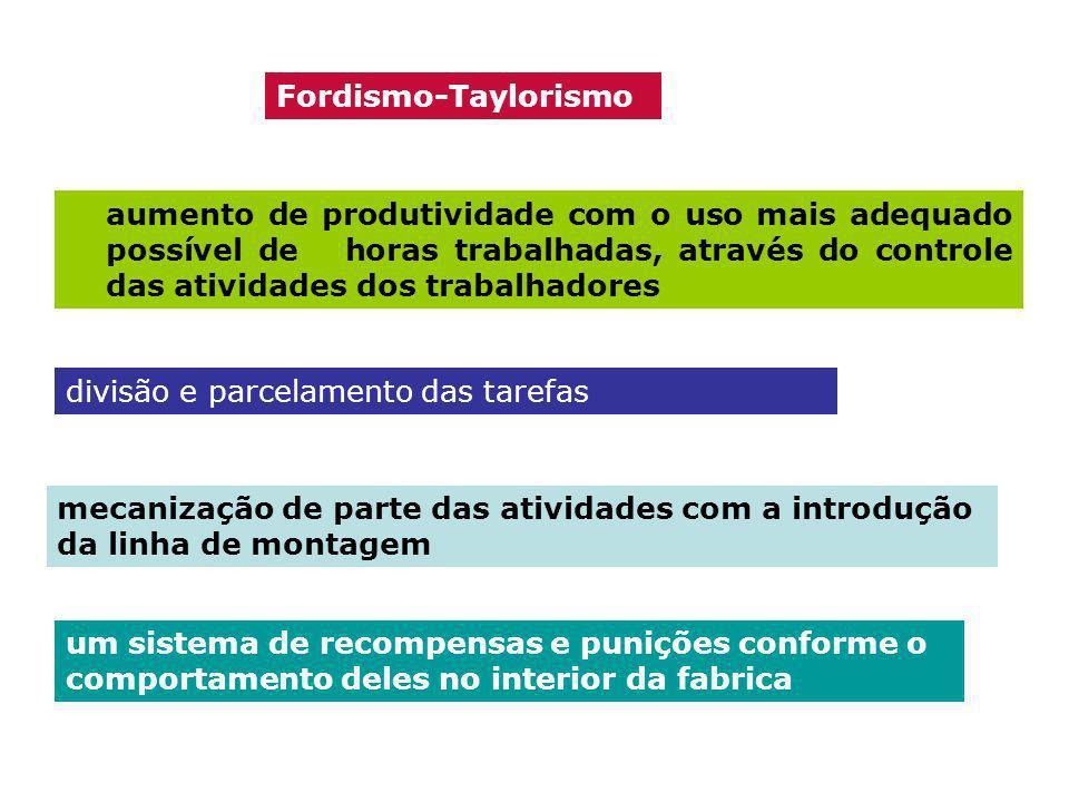 Fordismo-Taylorismo