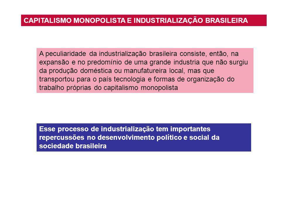 CAPITALISMO MONOPOLISTA E INDUSTRIALIZAÇÃO BRASILEIRA