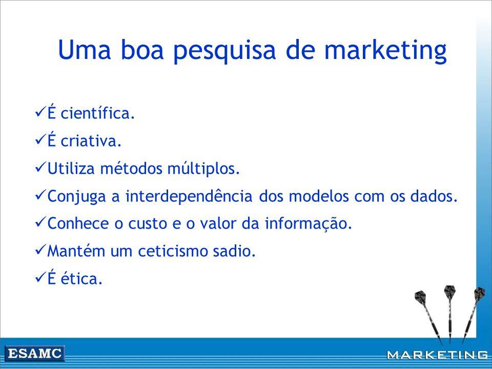 Uma boa pesquisa de marketing