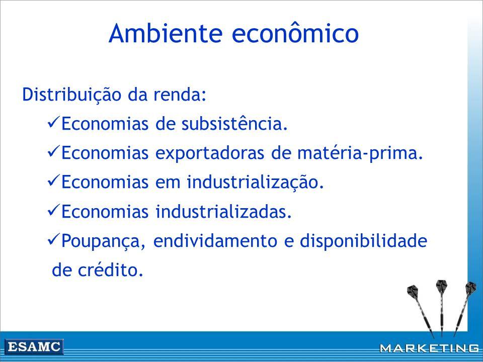 Ambiente econômico Distribuição da renda: Economias de subsistência.