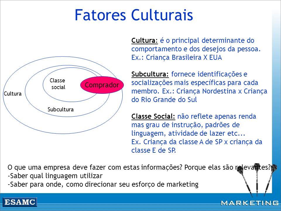 Fatores CulturaisCultura: é o principal determinante do comportamento e dos desejos da pessoa. Ex.: Criança Brasileira X EUA.