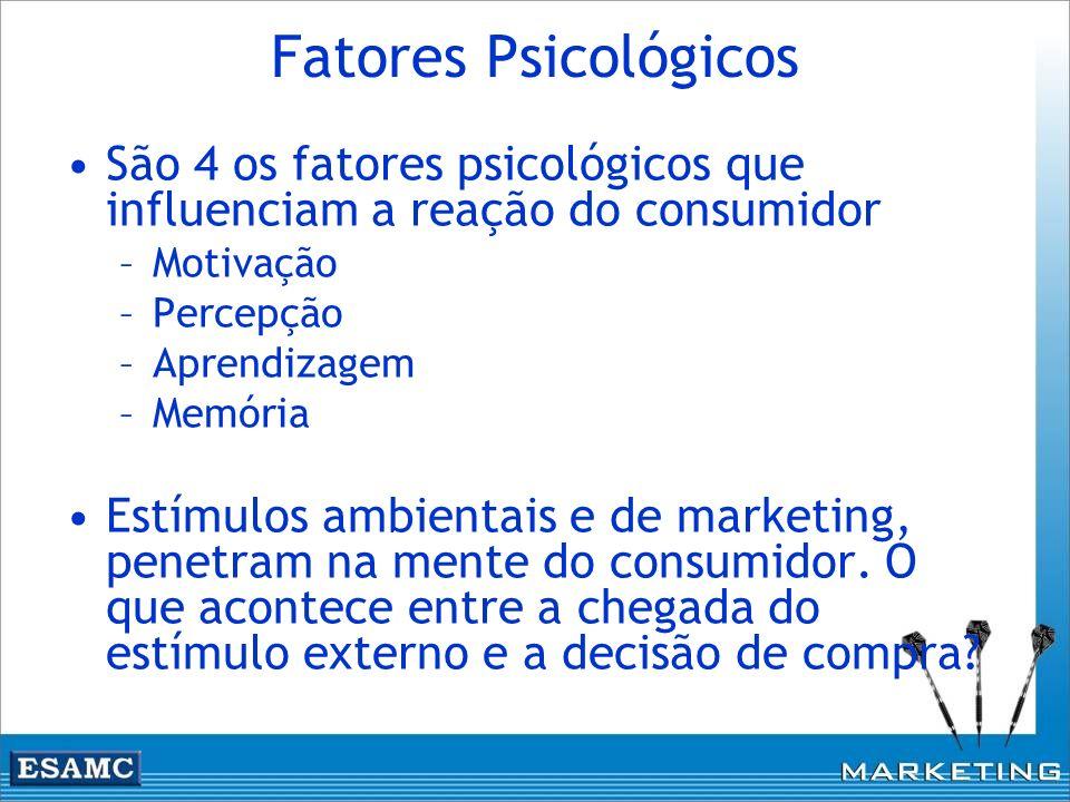 Fatores Psicológicos São 4 os fatores psicológicos que influenciam a reação do consumidor. Motivação.
