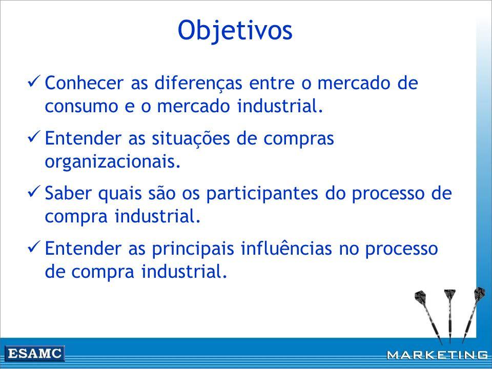 Objetivos Conhecer as diferenças entre o mercado de consumo e o mercado industrial. Entender as situações de compras organizacionais.