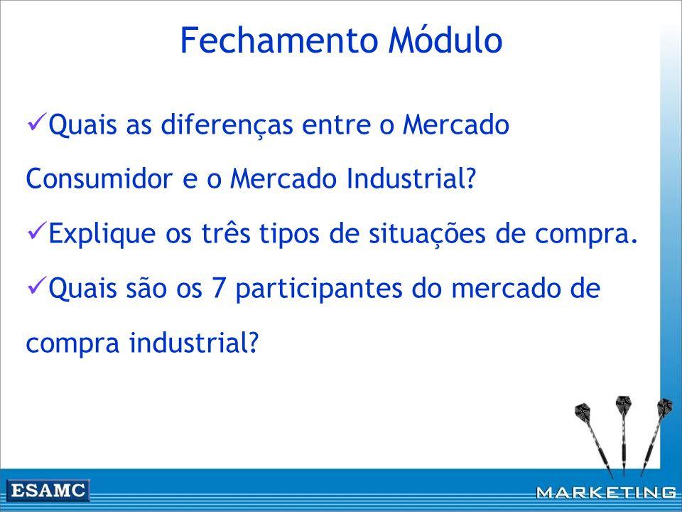 Fechamento Módulo Quais as diferenças entre o Mercado Consumidor e o Mercado Industrial Explique os três tipos de situações de compra.
