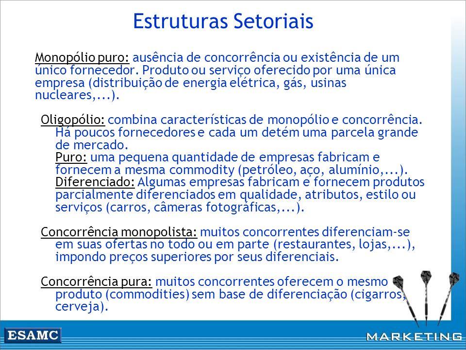 Estruturas Setoriais