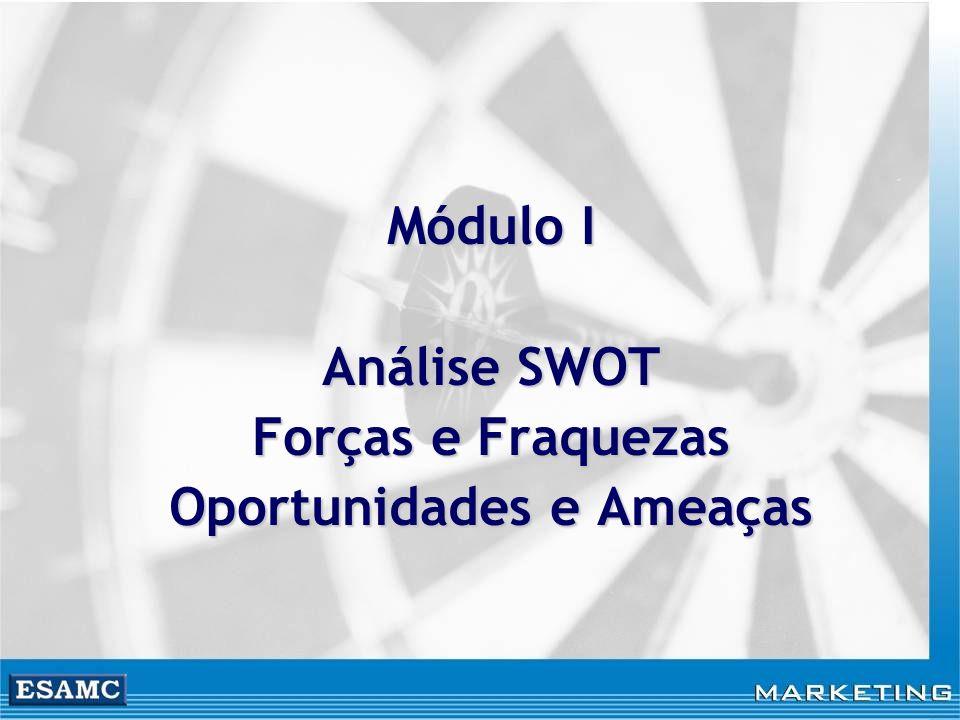 Módulo I Análise SWOT Forças e Fraquezas Oportunidades e Ameaças
