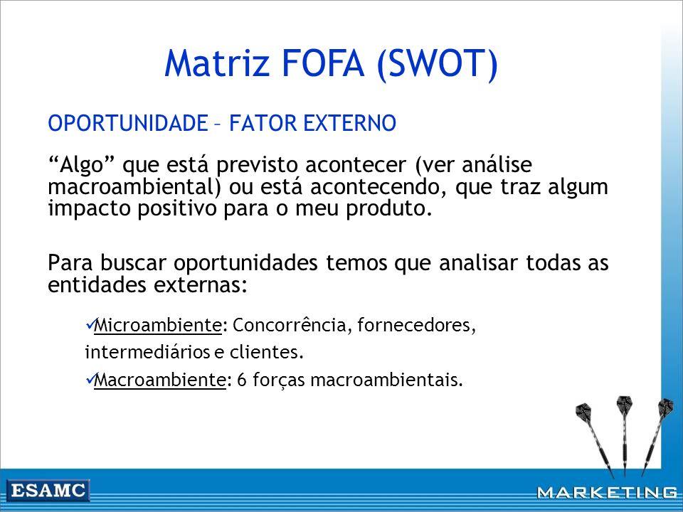 Matriz FOFA (SWOT) OPORTUNIDADE – FATOR EXTERNO