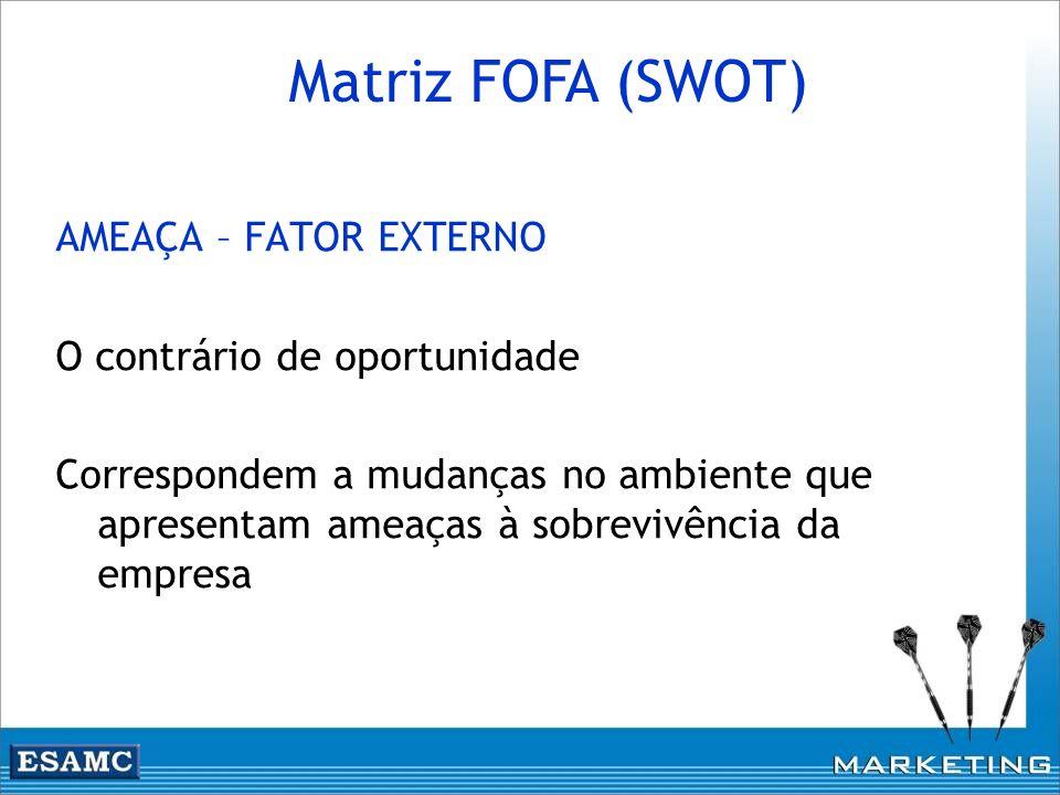 Matriz FOFA (SWOT) AMEAÇA – FATOR EXTERNO O contrário de oportunidade