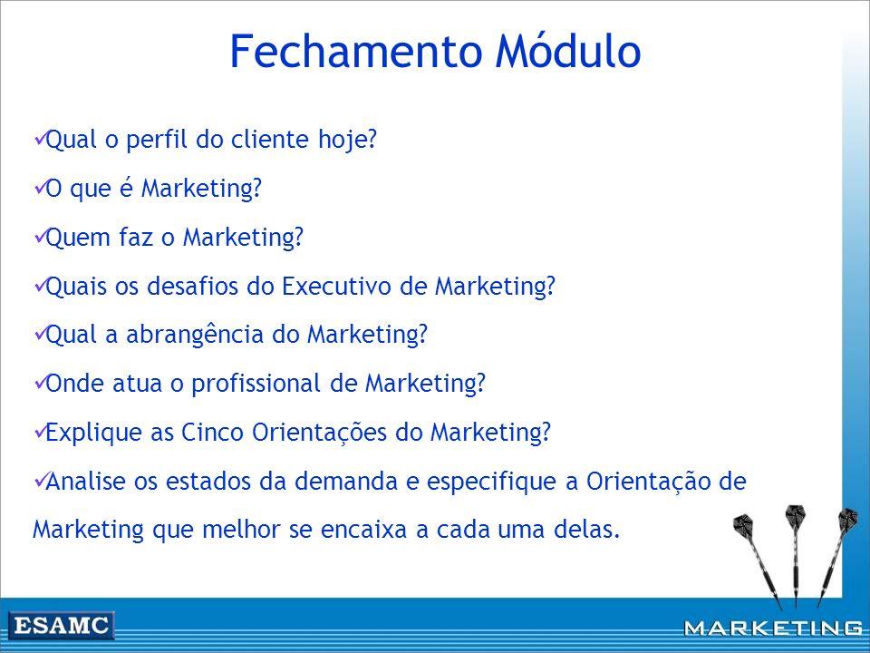 Fechamento Módulo Qual o perfil do cliente hoje O que é Marketing