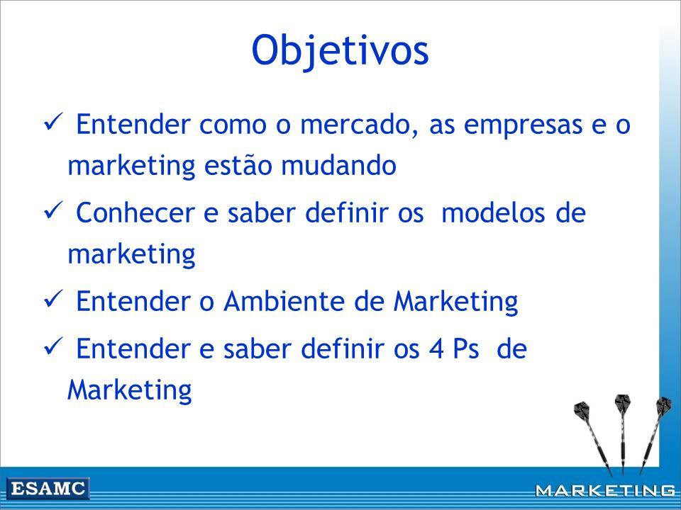 Objetivos Entender como o mercado, as empresas e o marketing estão mudando. Conhecer e saber definir os modelos de marketing.