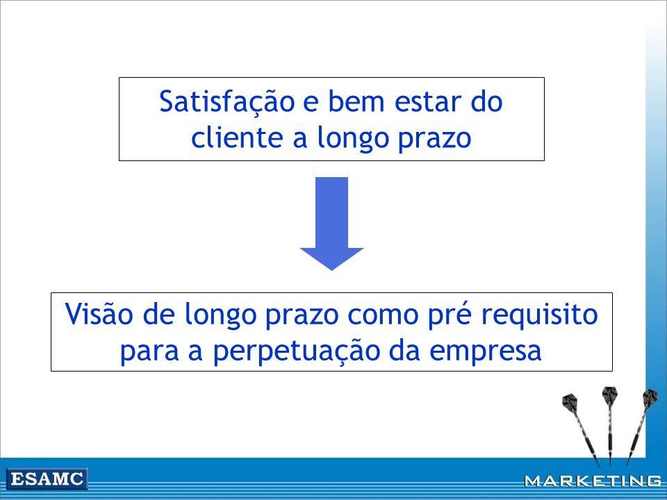 Satisfação e bem estar do cliente a longo prazo