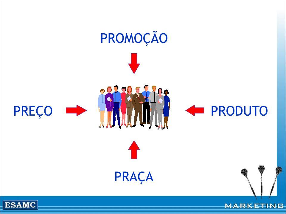 PROMOÇÃO PREÇO PRODUTO PÚBLICO -ALVO PRAÇA
