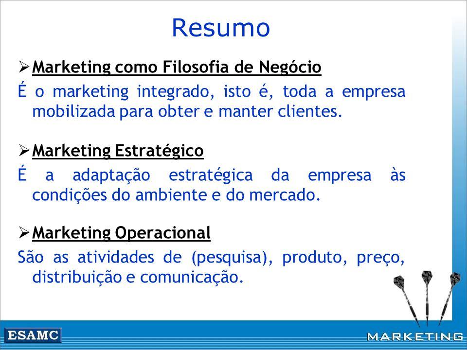 Resumo Marketing como Filosofia de Negócio