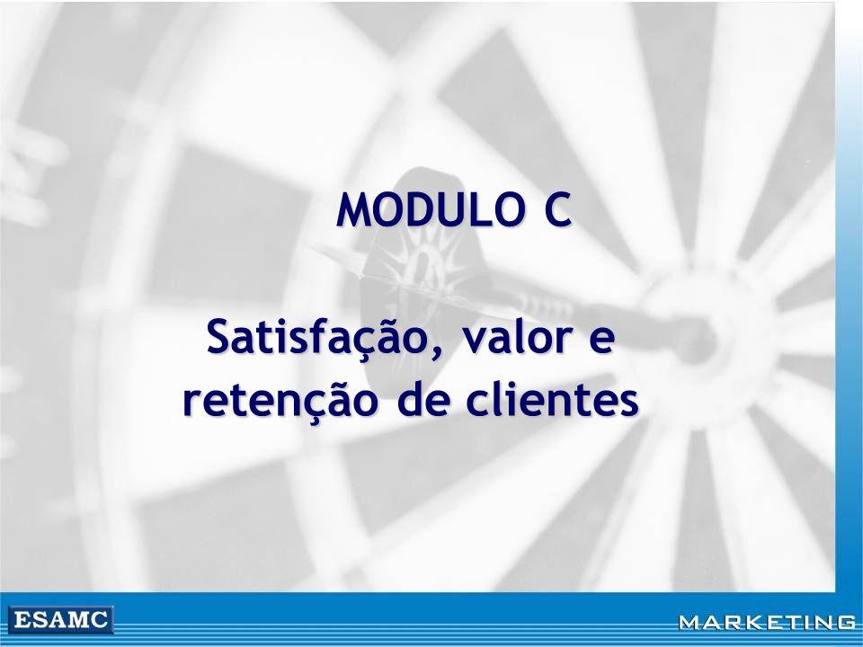 MODULO C Satisfação, valor e retenção de clientes