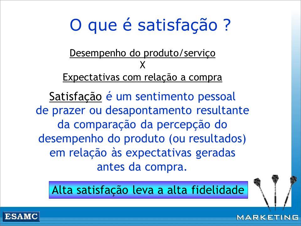 O que é satisfação Satisfação é um sentimento pessoal