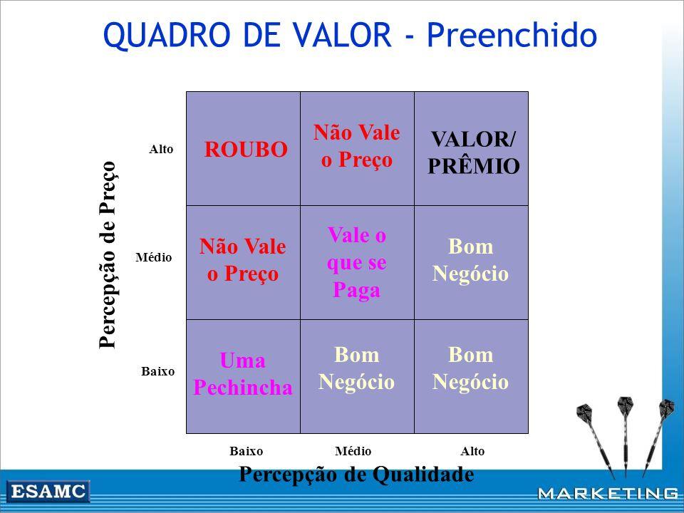 QUADRO DE VALOR - Preenchido