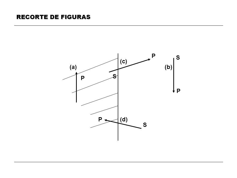 RECORTE DE FIGURAS P S (c) (a) (b) S P P P (d) S