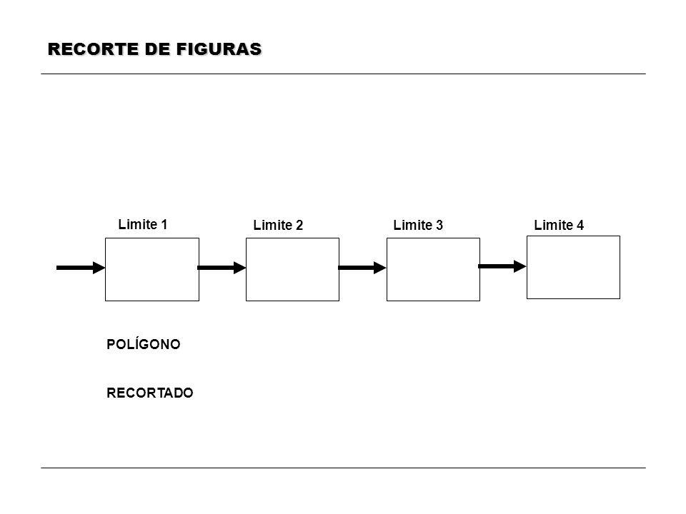 RECORTE DE FIGURAS Limite 1 Limite 2 Limite 3 Limite 4 POLÍGONO
