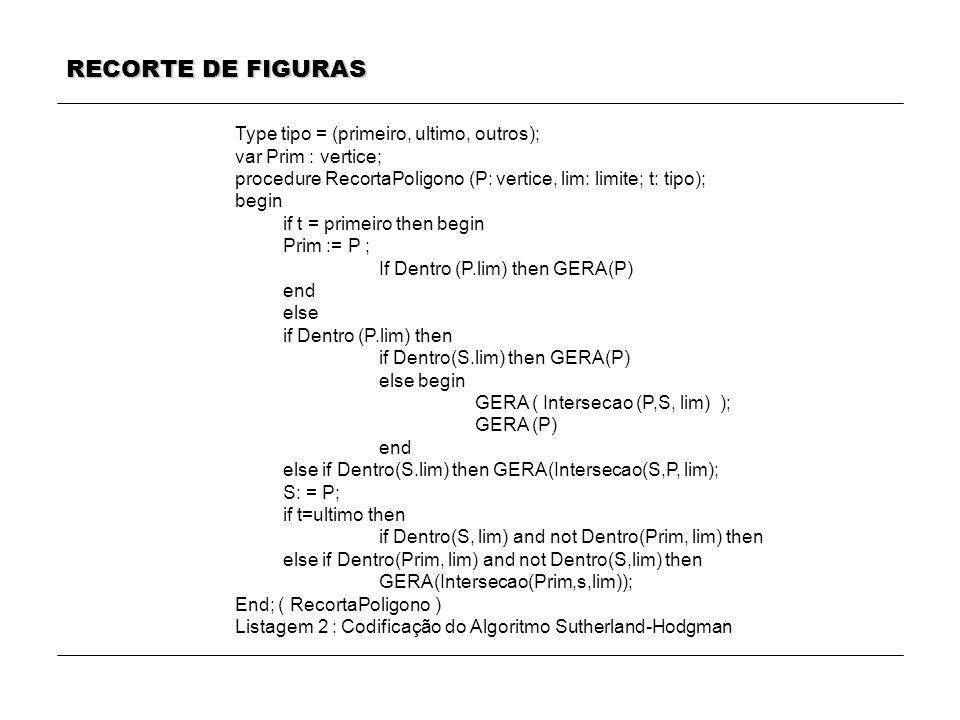 RECORTE DE FIGURAS Type tipo = (primeiro, ultimo, outros);