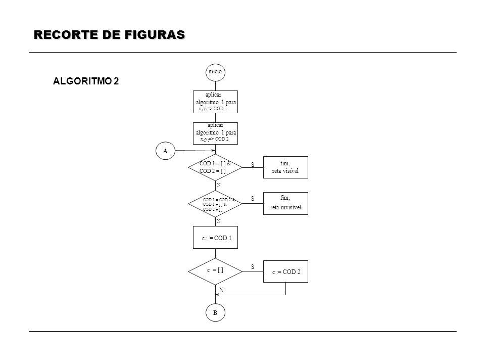 RECORTE DE FIGURAS ALGORITMO 2 inicio aplicar algoritmo 1 para aplicar