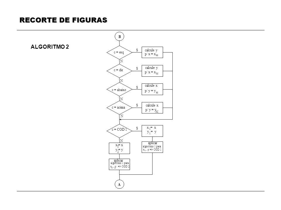 RECORTE DE FIGURAS ALGORITMO 2 B S calcule y c = esq p/ x = x N