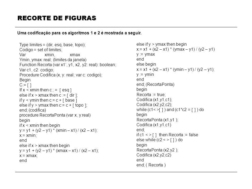 RECORTE DE FIGURAS Uma codificação para os algoritmos 1 e 2 é mostrada a seguir. Type limites = (dir, esq, base, topo);