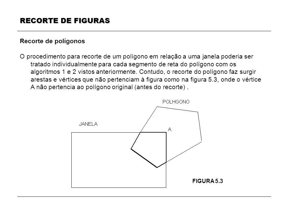 RECORTE DE FIGURAS Recorte de polígonos