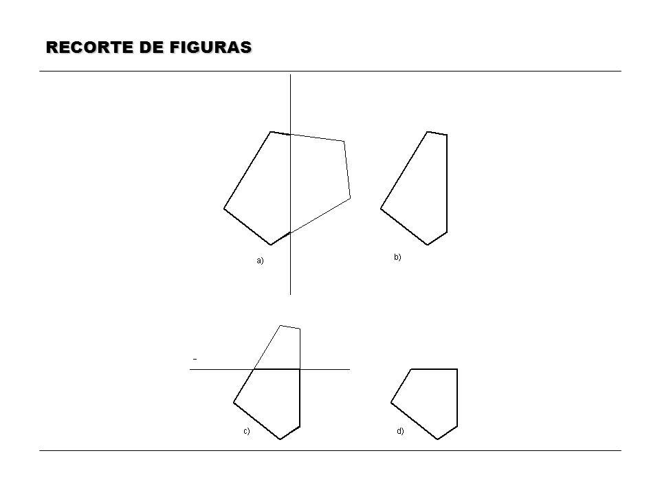 RECORTE DE FIGURAS