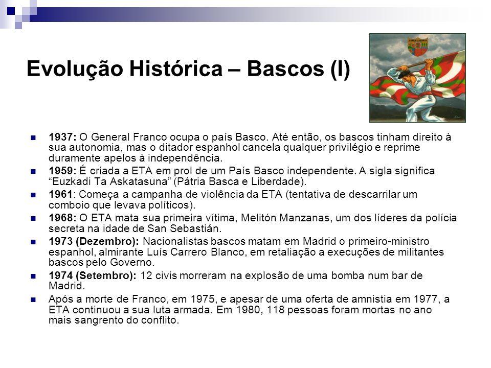 Evolução Histórica – Bascos (I)