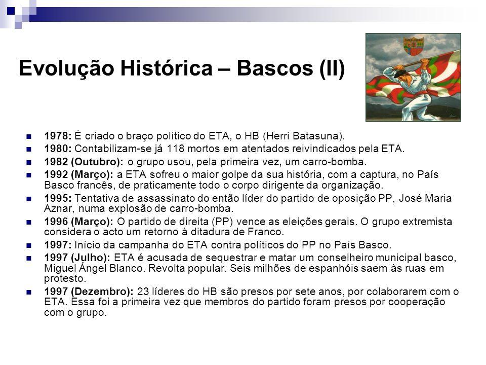 Evolução Histórica – Bascos (II)