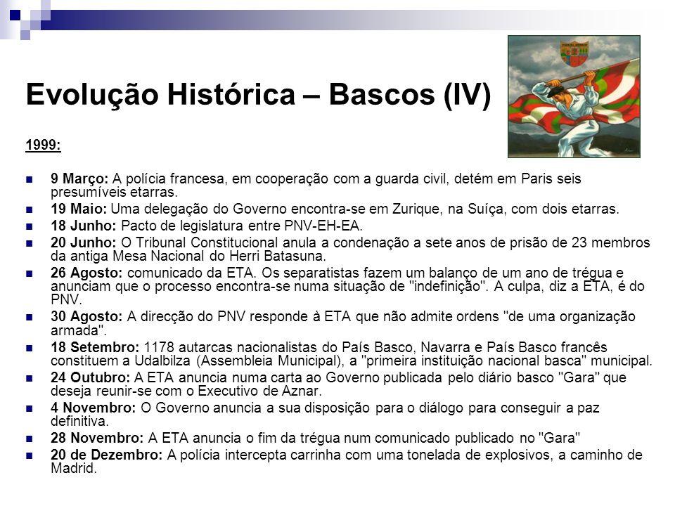 Evolução Histórica – Bascos (IV)