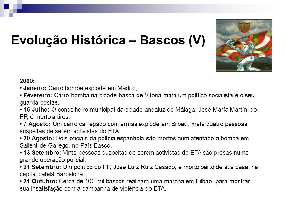 Evolução Histórica – Bascos (V)