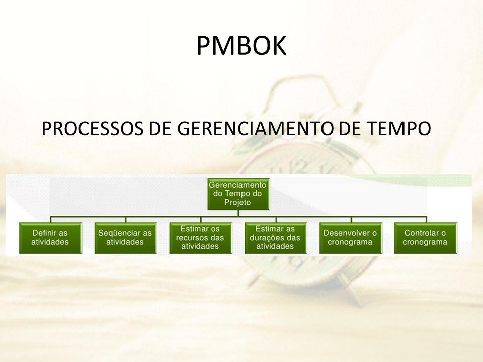 PMBOK PROCESSOS DE GERENCIAMENTO DE TEMPO