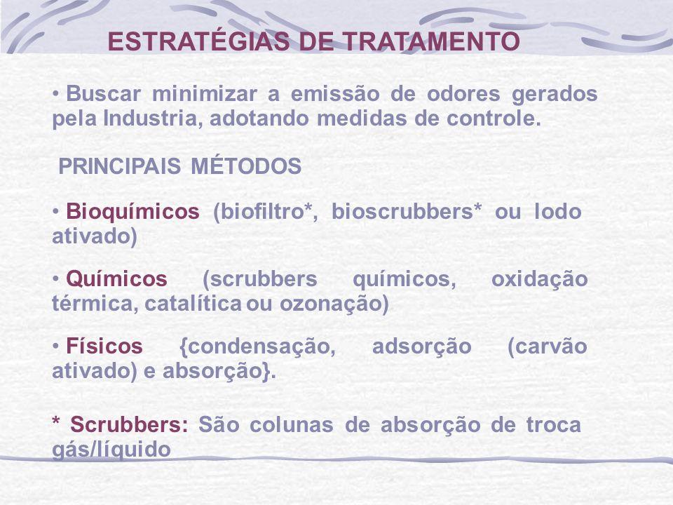 ESTRATÉGIAS DE TRATAMENTO