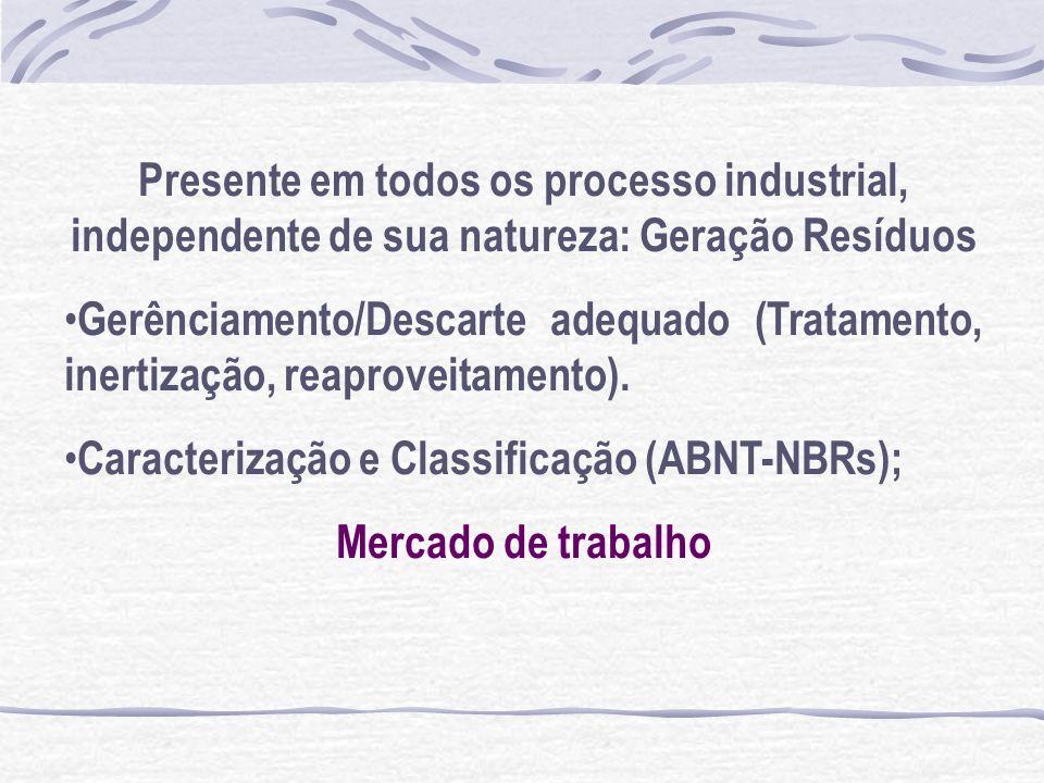 Presente em todos os processo industrial, independente de sua natureza: Geração Resíduos