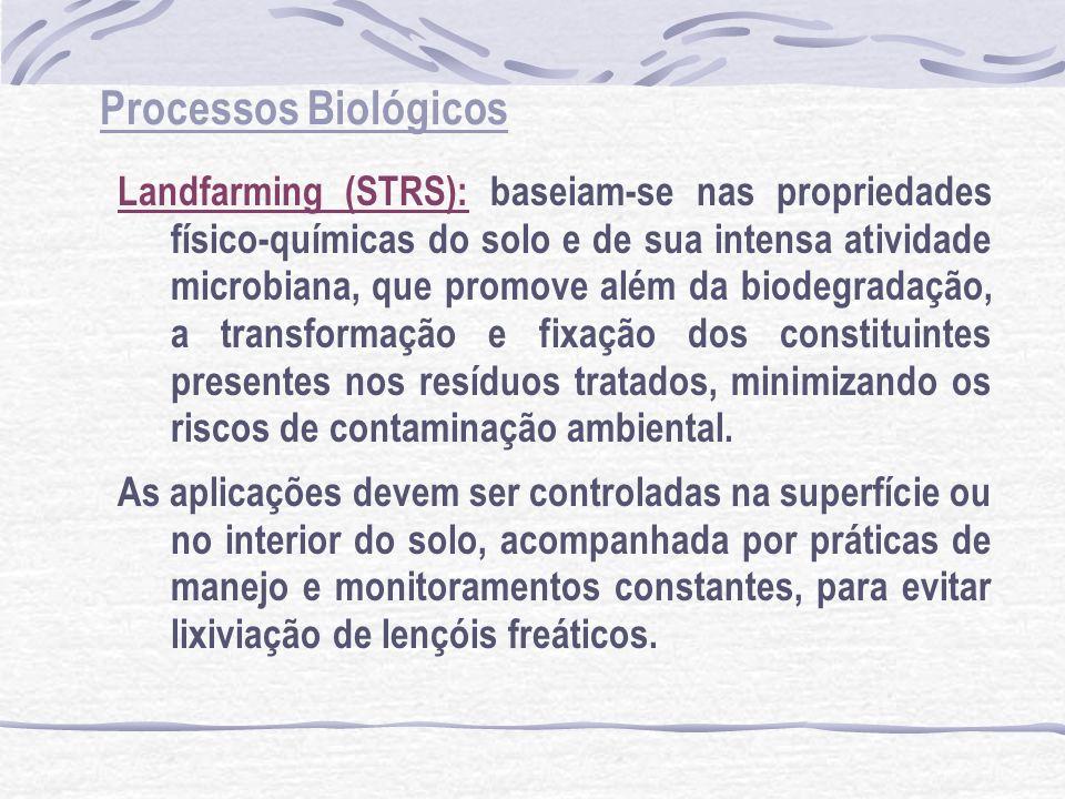 Processos Biológicos