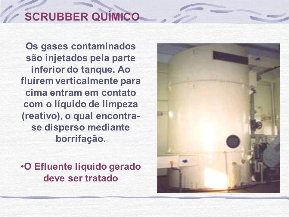 O Efluente líquido gerado deve ser tratado