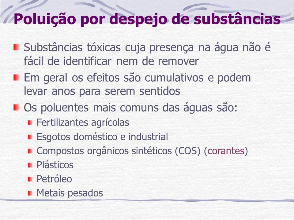 Poluição por despejo de substâncias