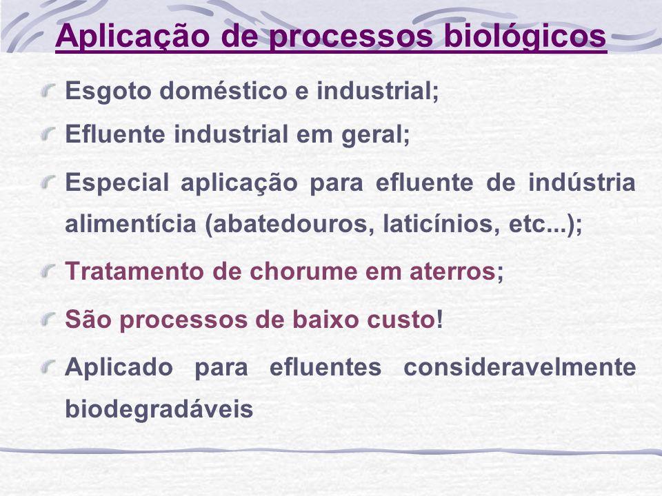 Aplicação de processos biológicos