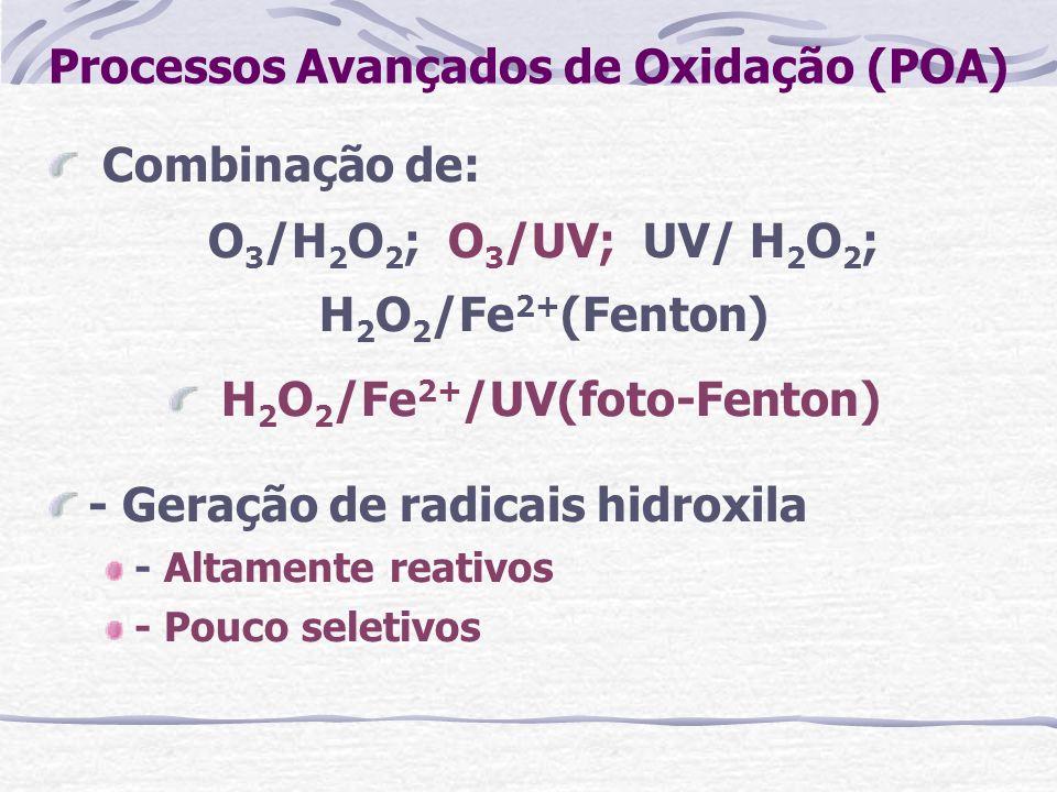 Processos Avançados de Oxidação (POA)
