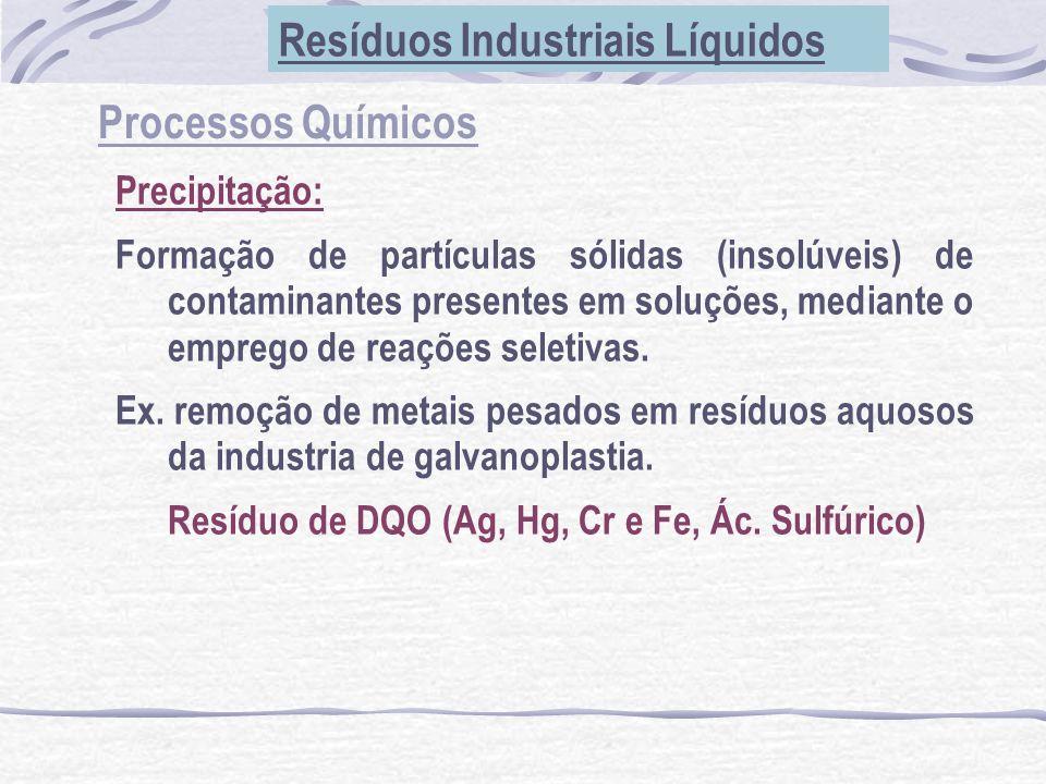 Resíduos Industriais Líquidos