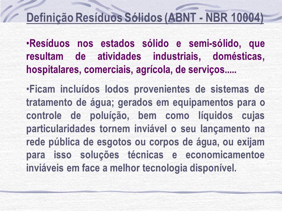 Definição Resíduos Sólidos (ABNT - NBR 10004)