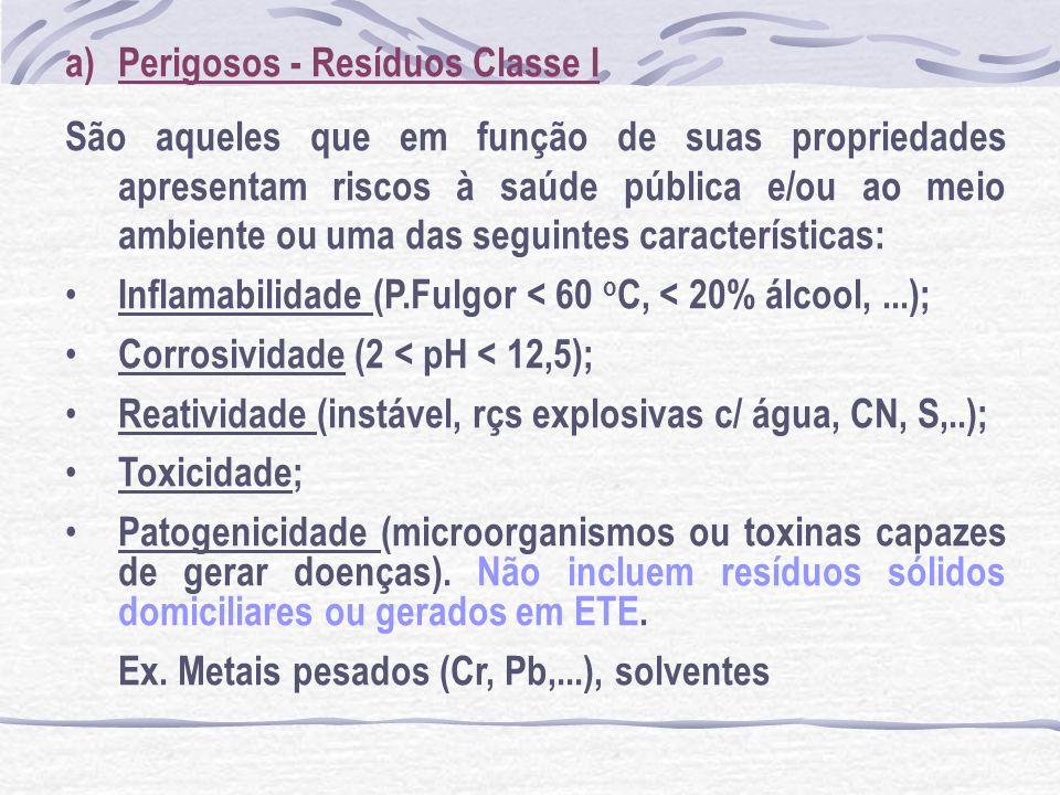Perigosos - Resíduos Classe I