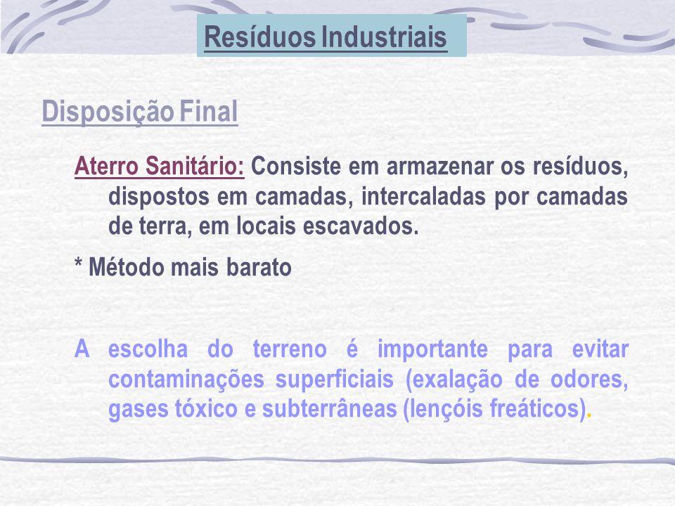 Resíduos Industriais Disposição Final