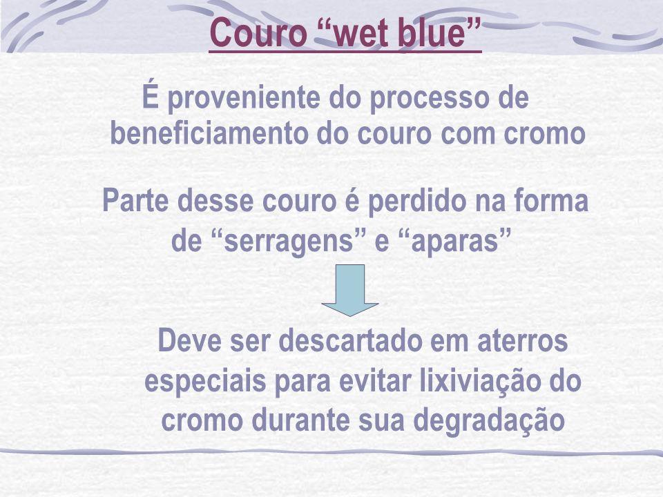 Couro wet blue É proveniente do processo de beneficiamento do couro com cromo. Parte desse couro é perdido na forma de serragens e aparas