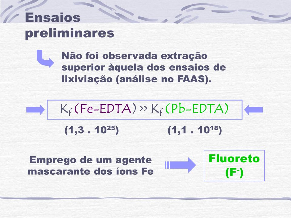 Kf (Fe-EDTA) >> Kf (Pb-EDTA)